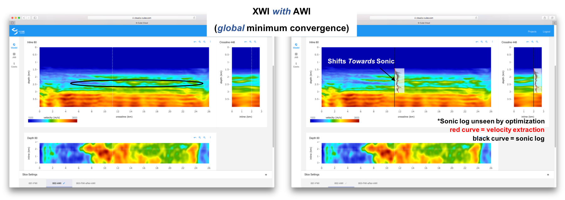 North West Shelf Australia use case showing global convergence maintaining accuracy down to below 3km applying XWI with an adaptive cost function.